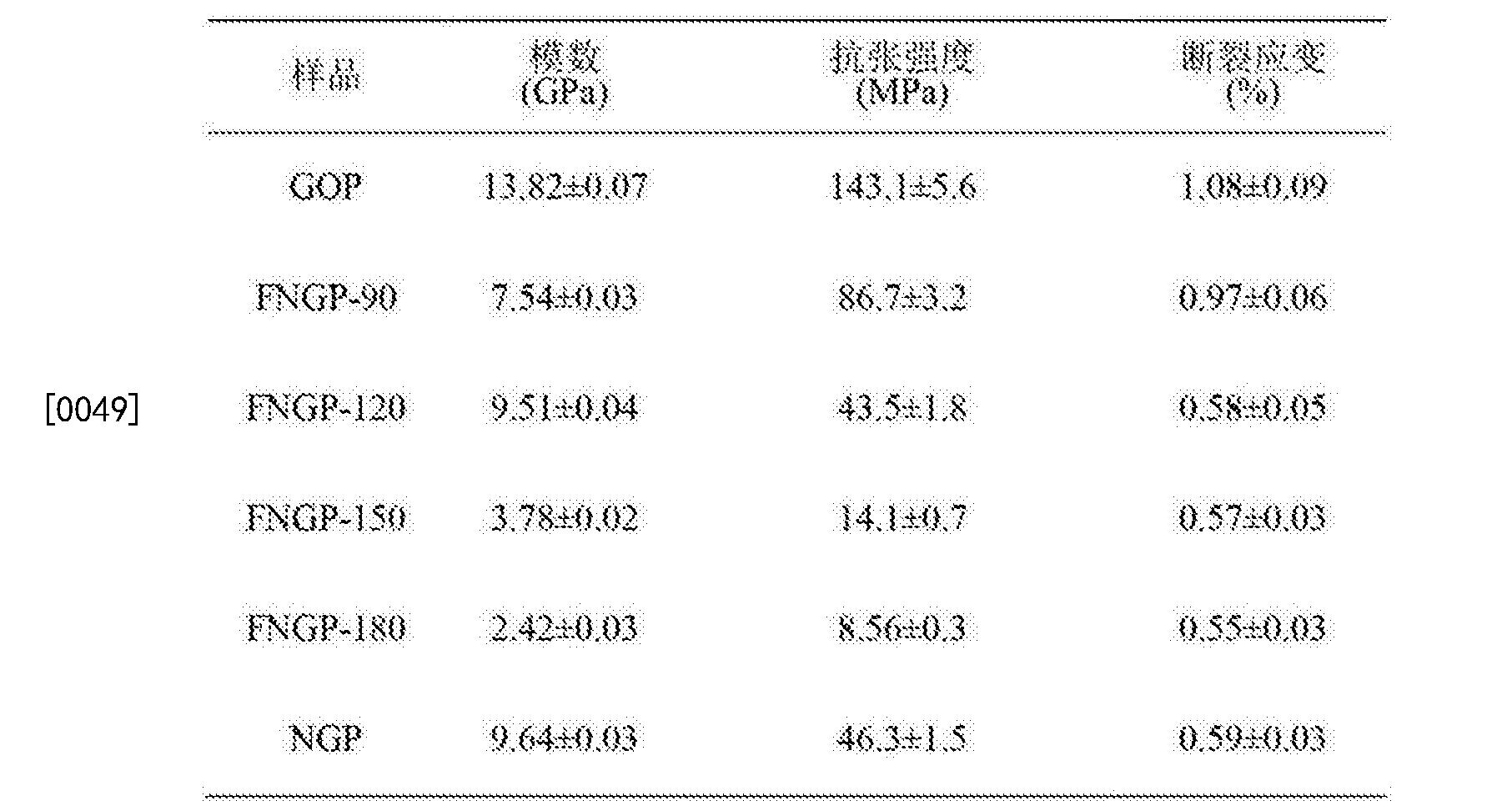 Figure CN108448164AD00062