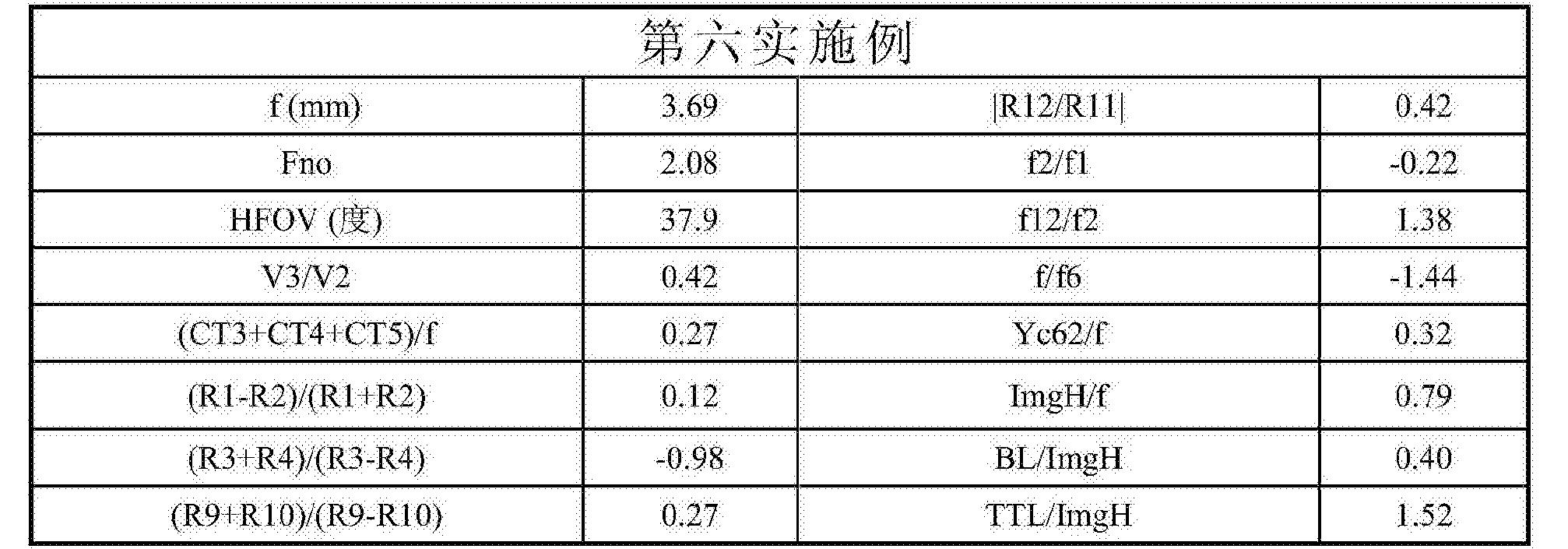 Figure CN105572844BD00282