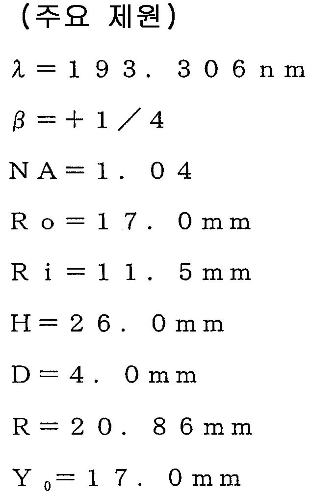 Figure 112015022032357-pat00006