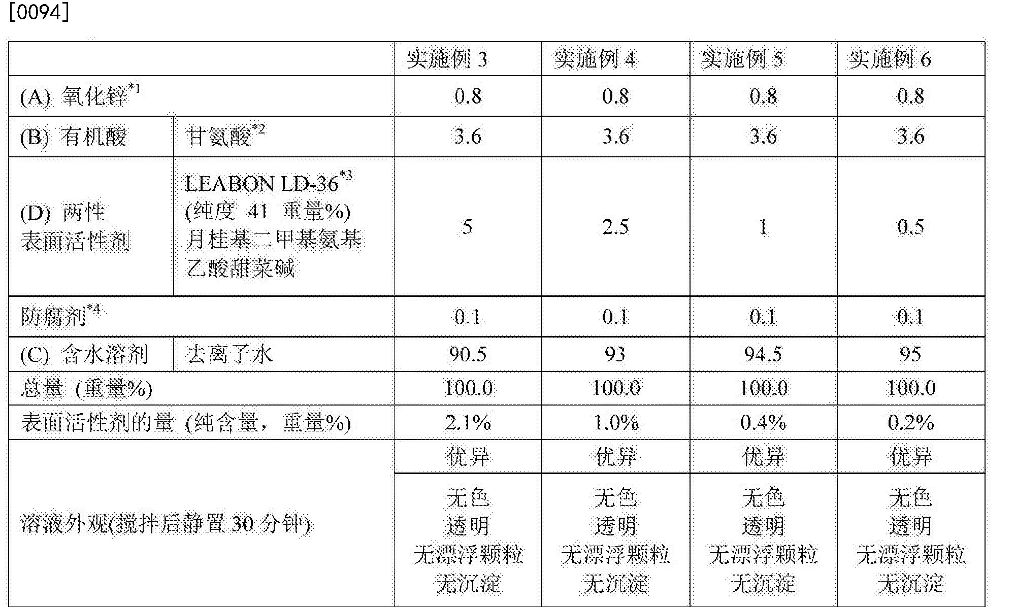Figure CN108601856AD00101