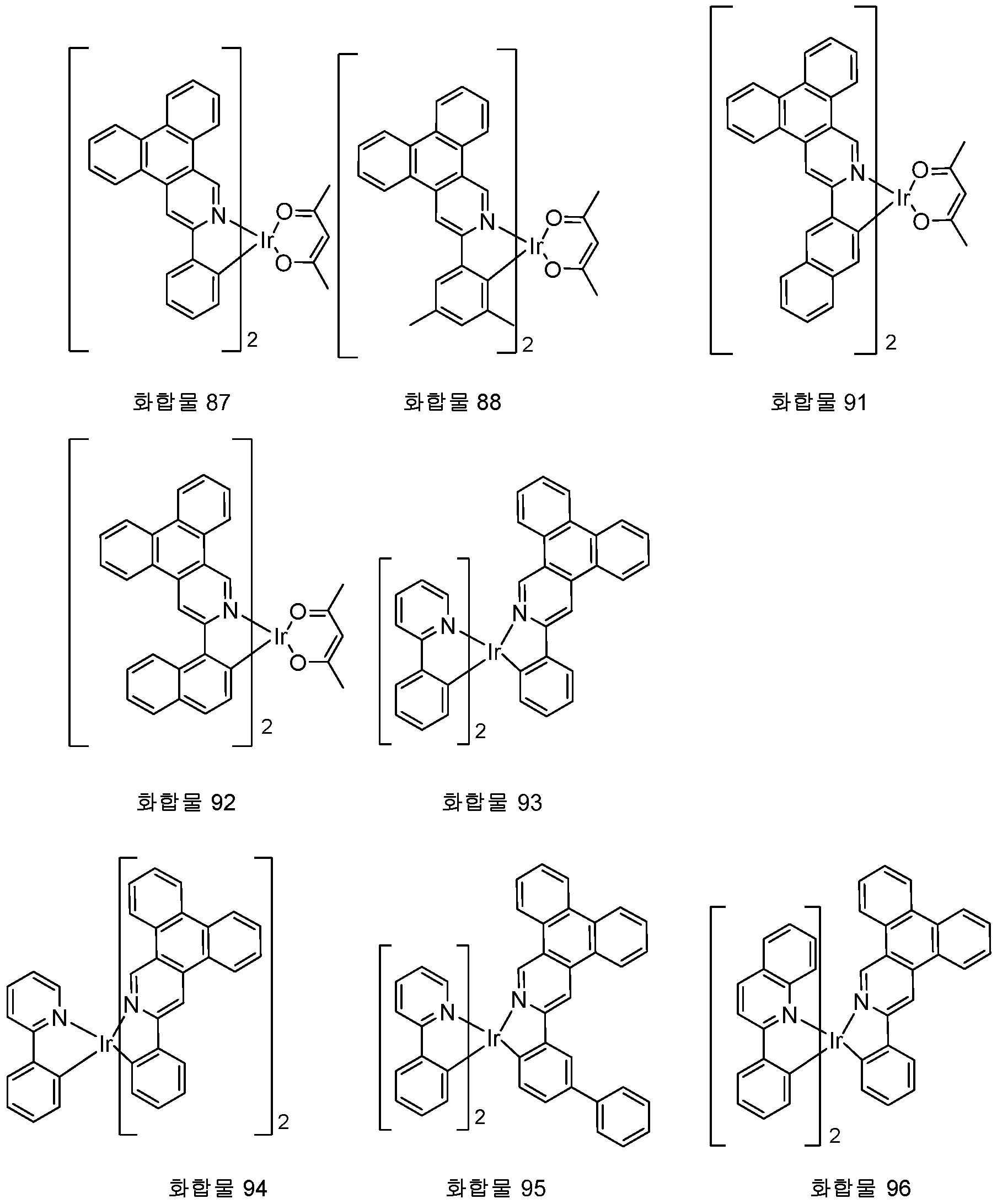 Figure 112016079718609-pct00270