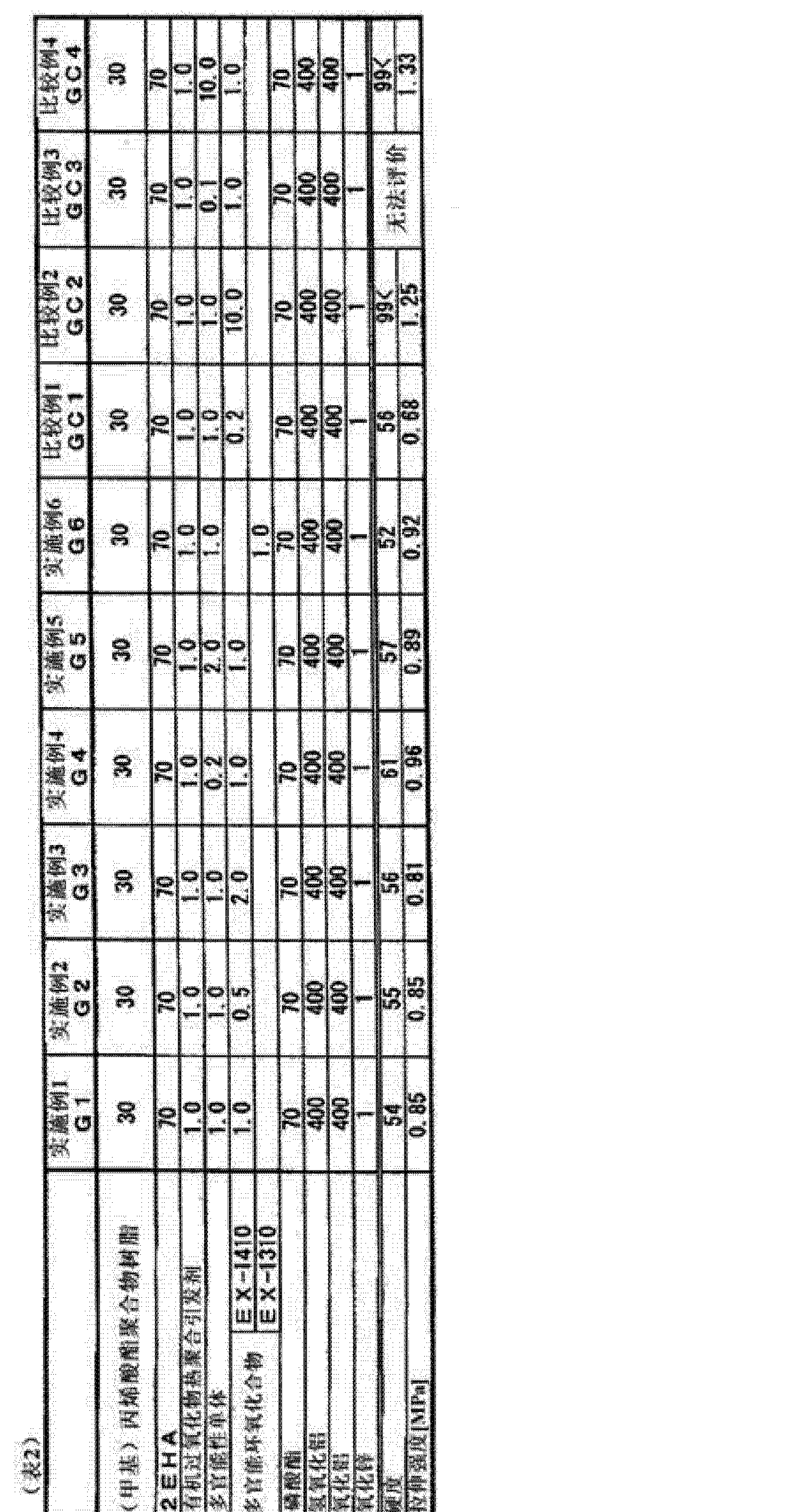 Figure CN103874739AD00211