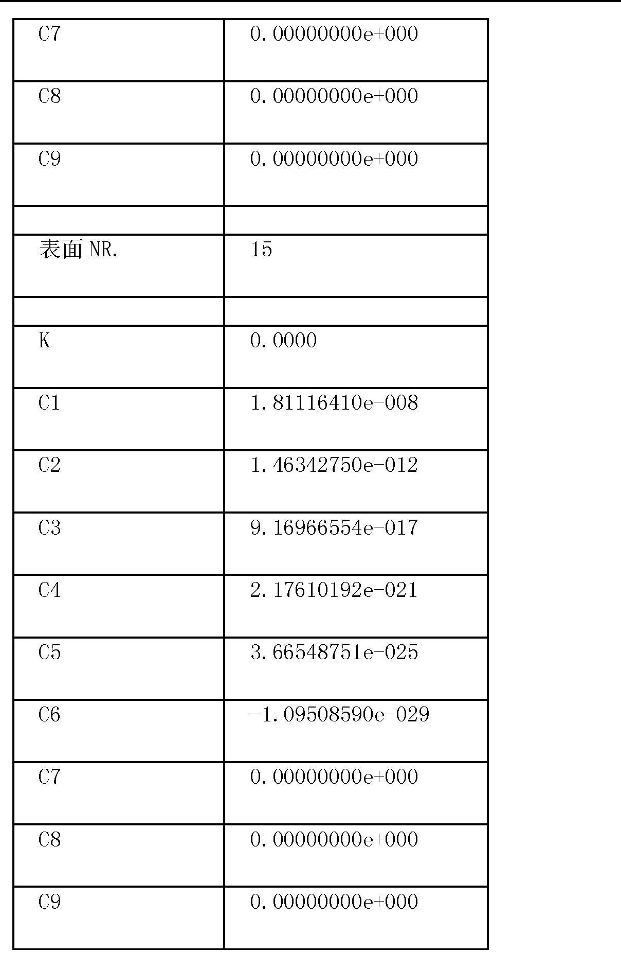 Figure CN101263432BD00291