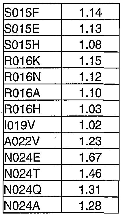 Figure imgf000289_0006