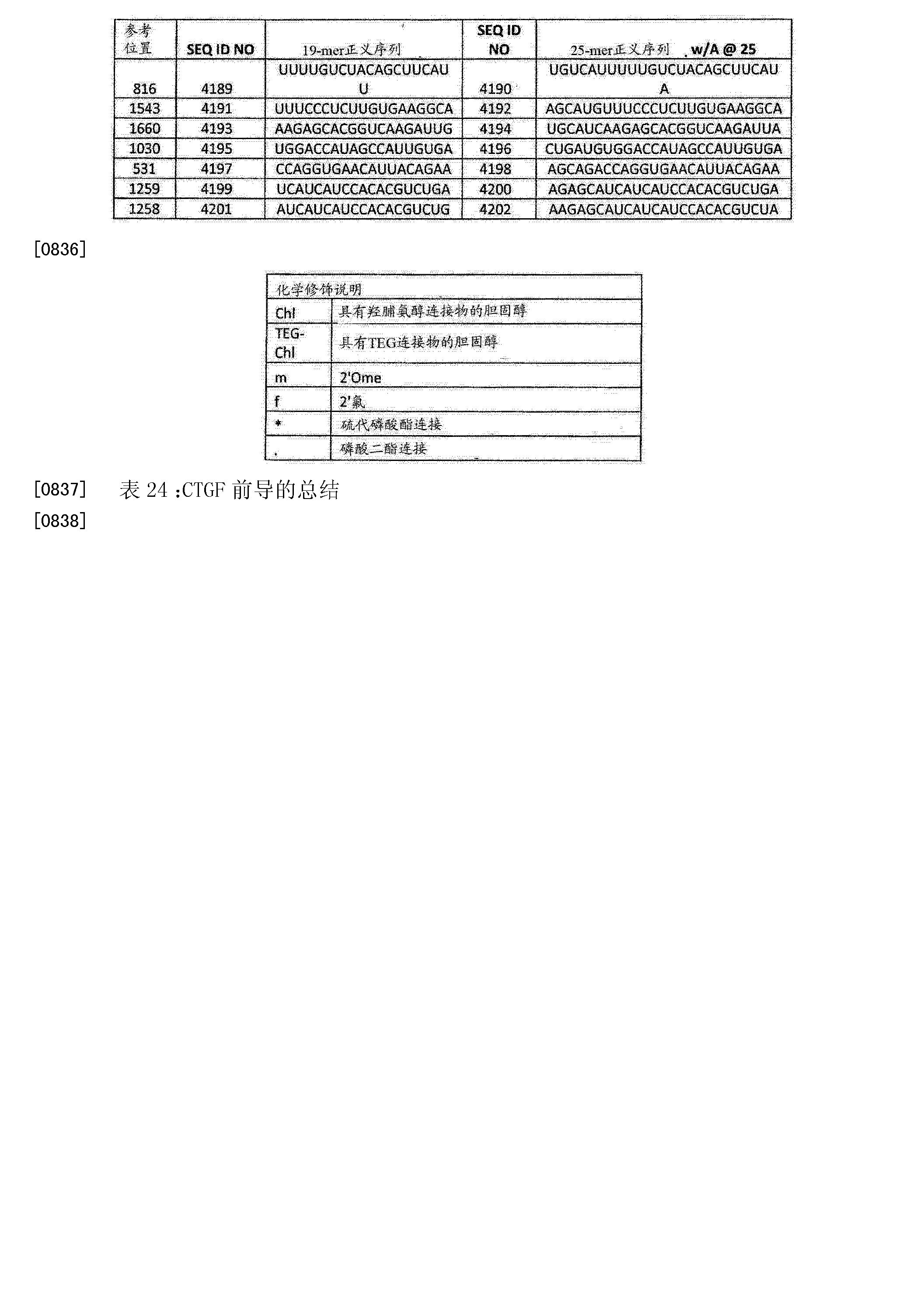 Figure CN103108642BD02151