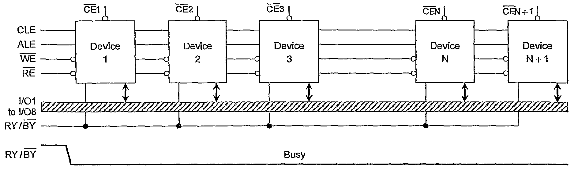 Wo2008023368a2 A Nand Flash Memory Controller Exporting Logical 800 Mobile Phone Circuit Principle Diagram Controlcircuit Figure Imgf000049 0001