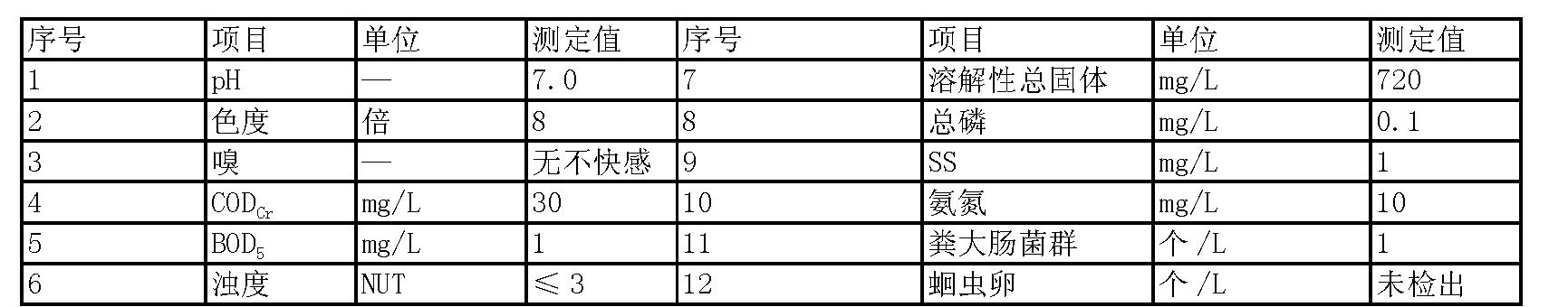 Figure CN103288302BD00102