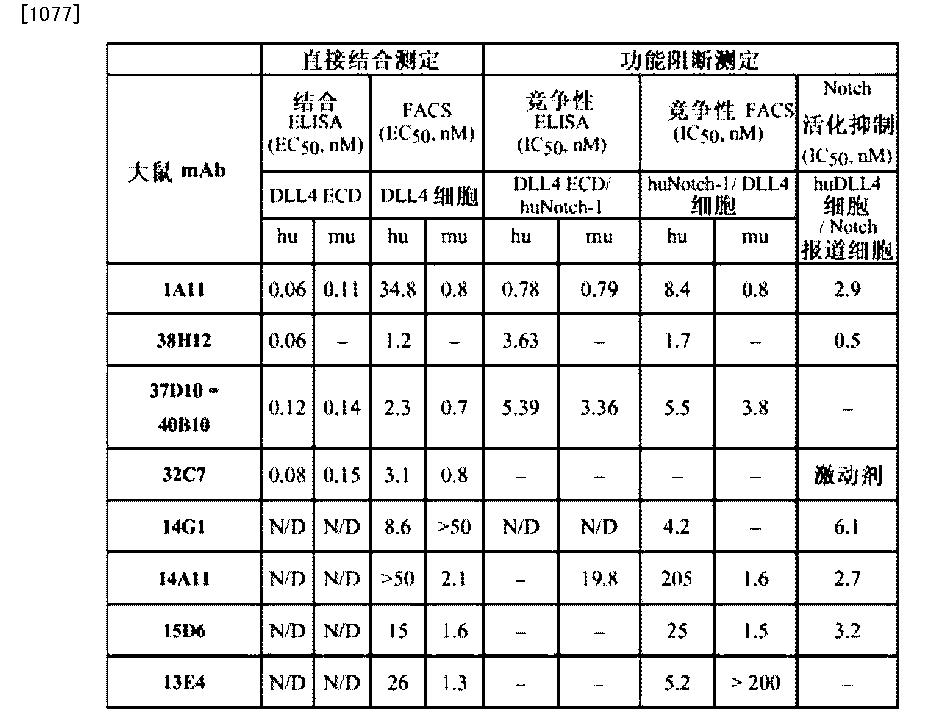 Figure CN102906113BD00892