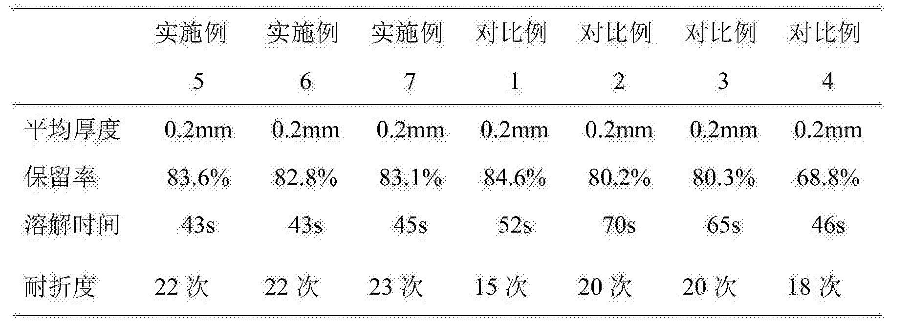 Figure CN106726637BD00091