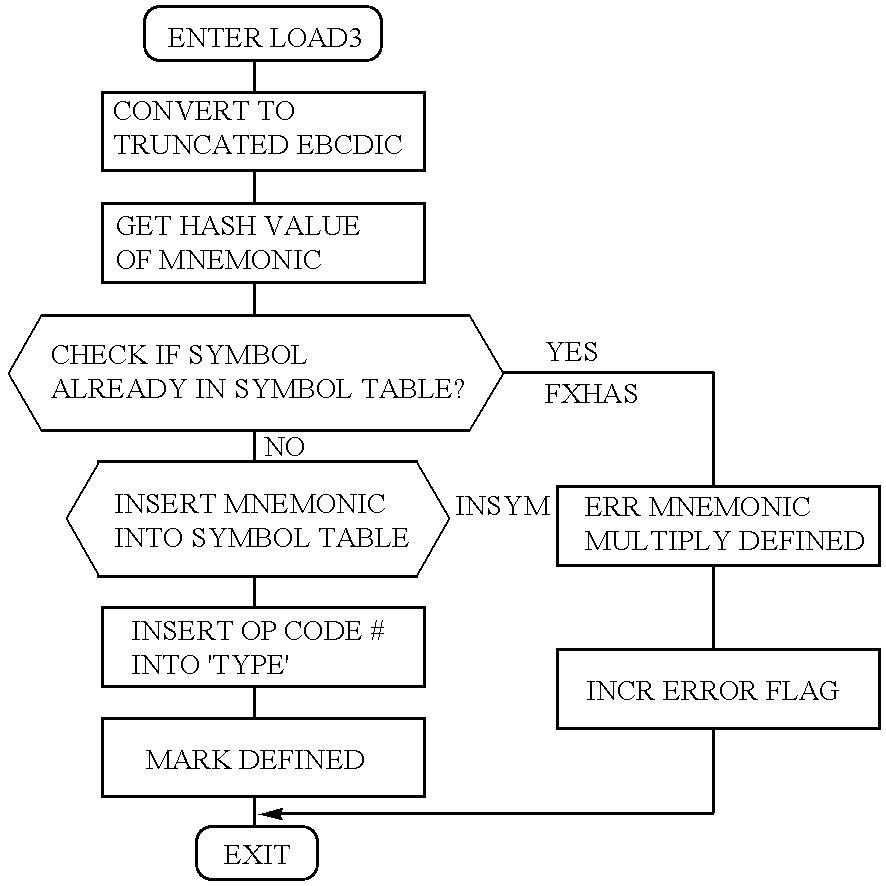 Figure US06467605-20021022-C00031