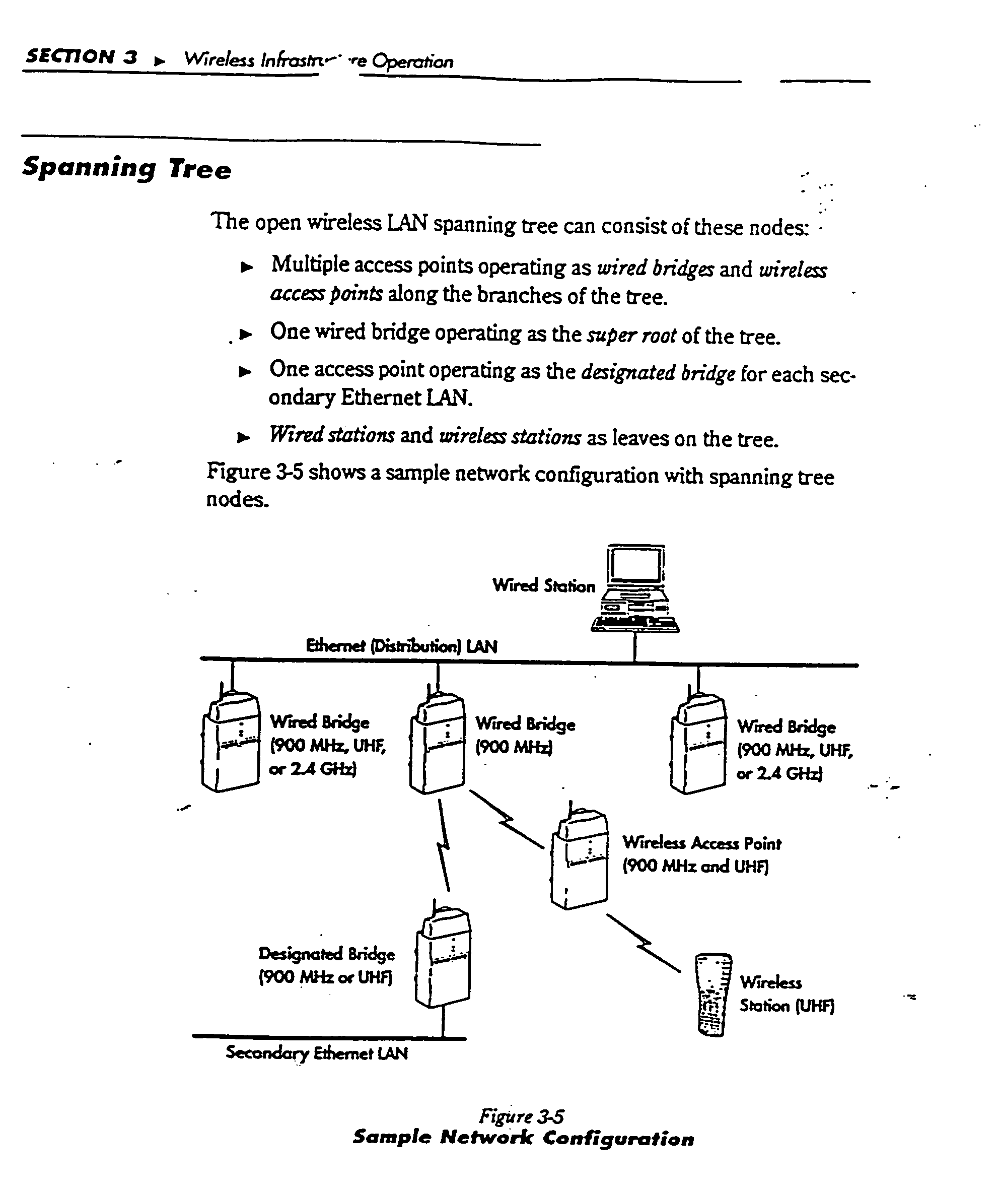 Us20050025129a1 Enhanced Mobility And Address Resolution In A Wired Network Diagram Bridge Figure 20050203 P00060