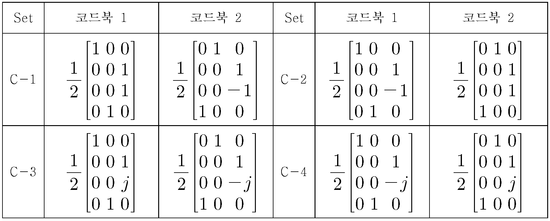Figure 112010009825391-pat00129