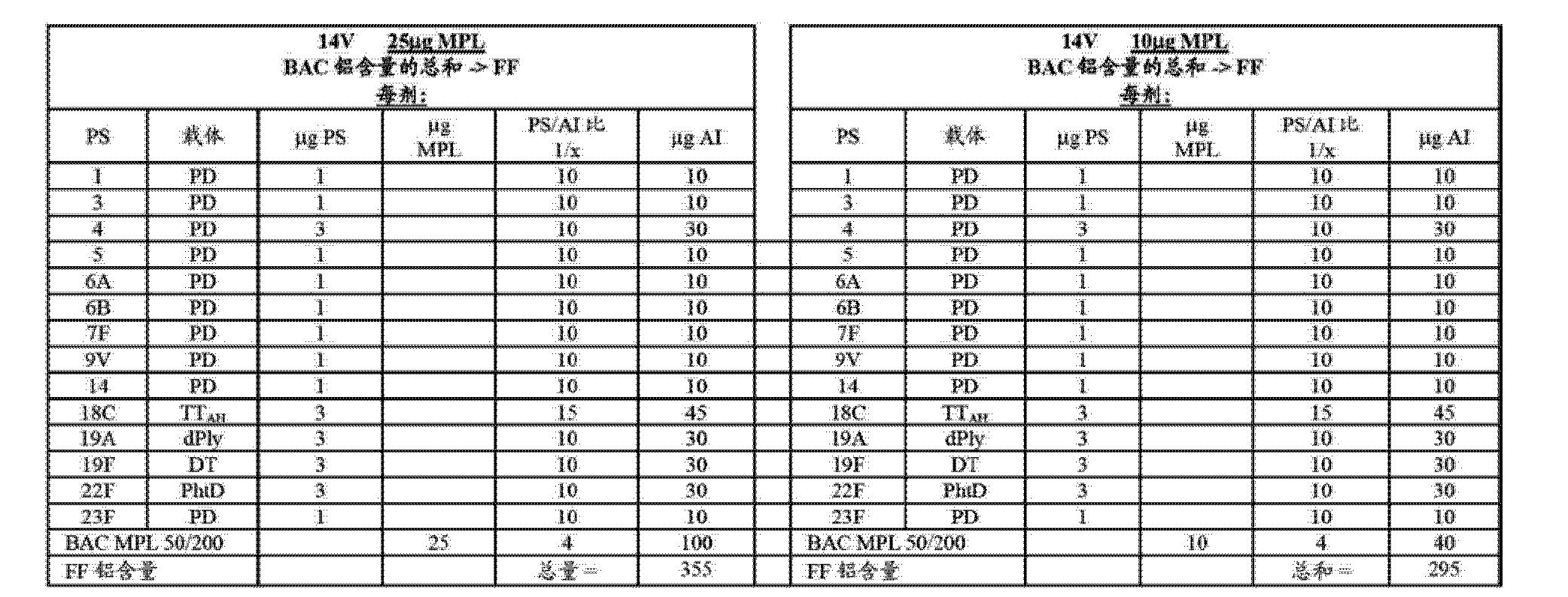 Figure CN103251940AD00522