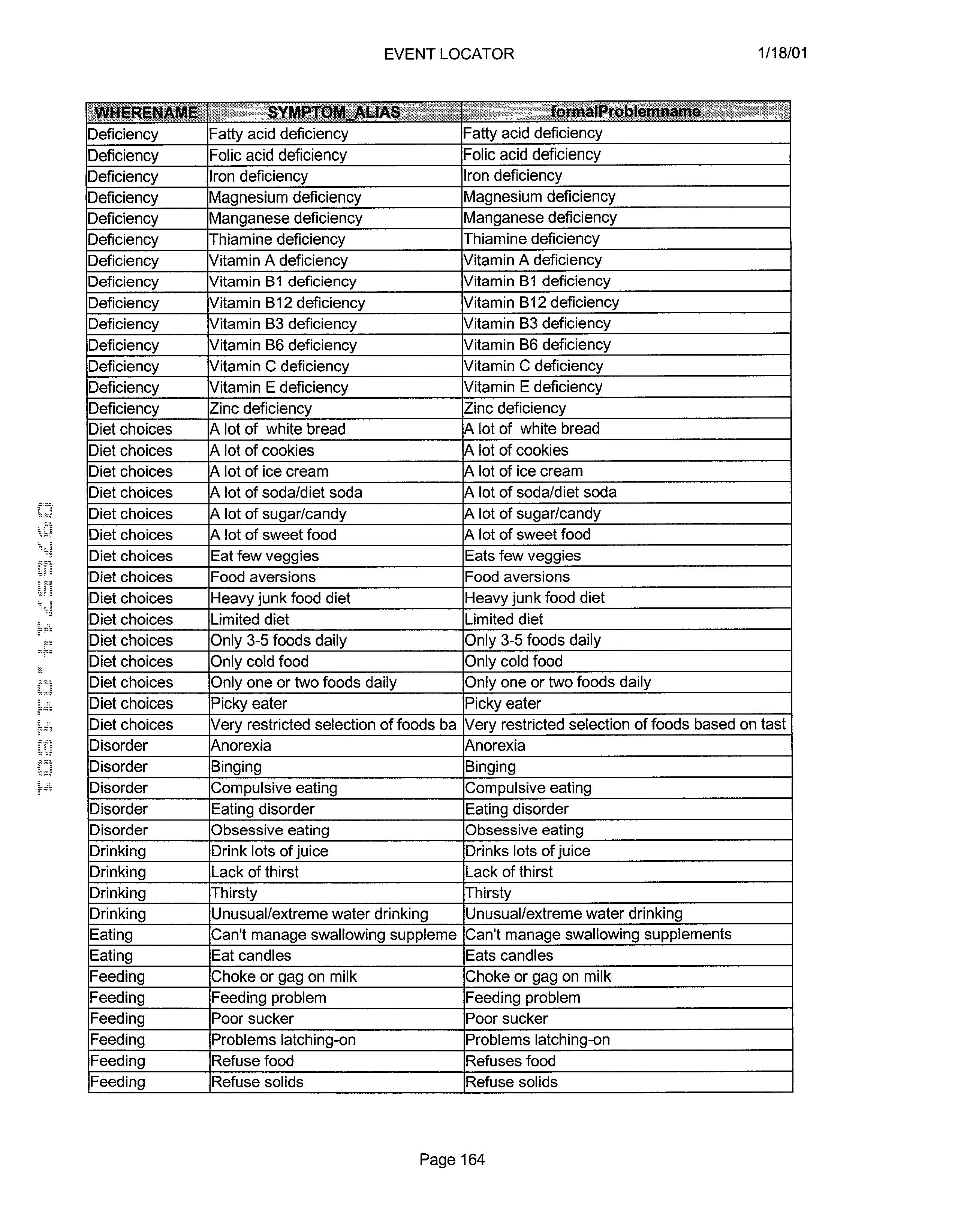 Figure US20030061072A1-20030327-P00165