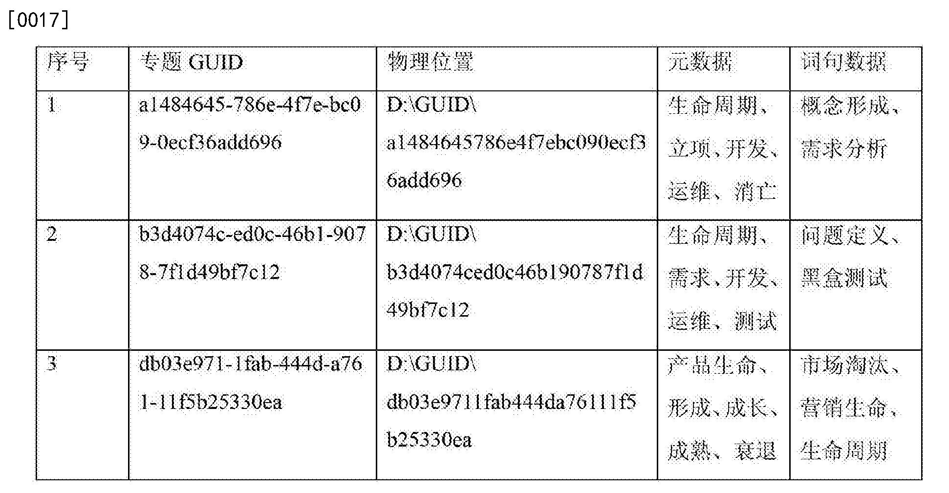 Figure CN103164536BD00061