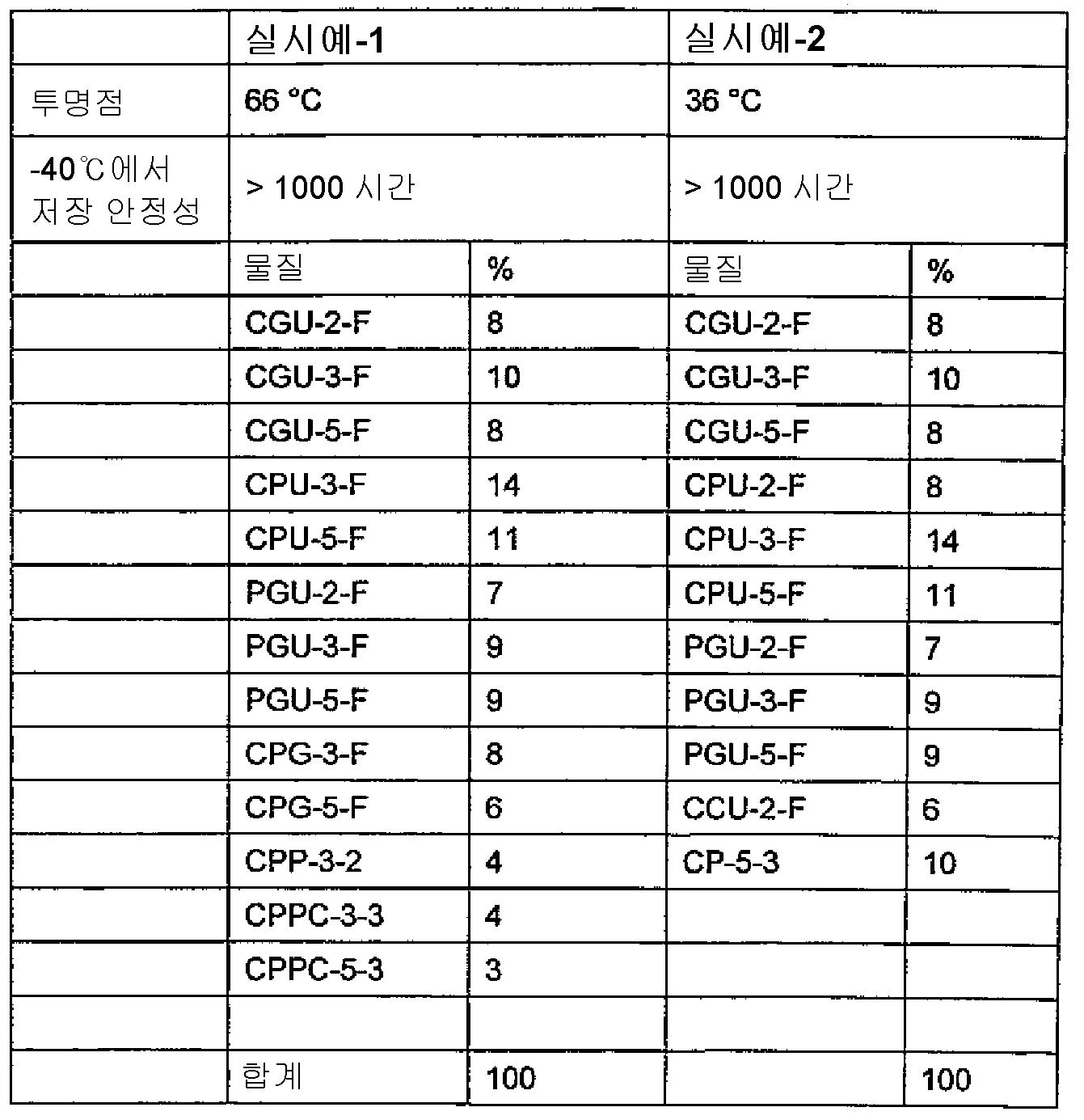 Figure 112013043259540-pct00114