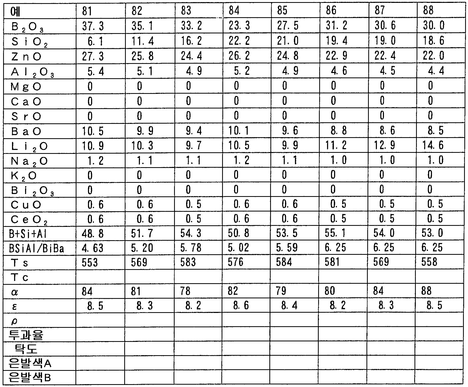 Figure 112005030956361-pct00011