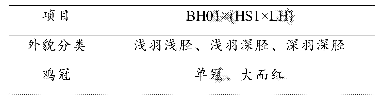 Figure CN106135132AD00102