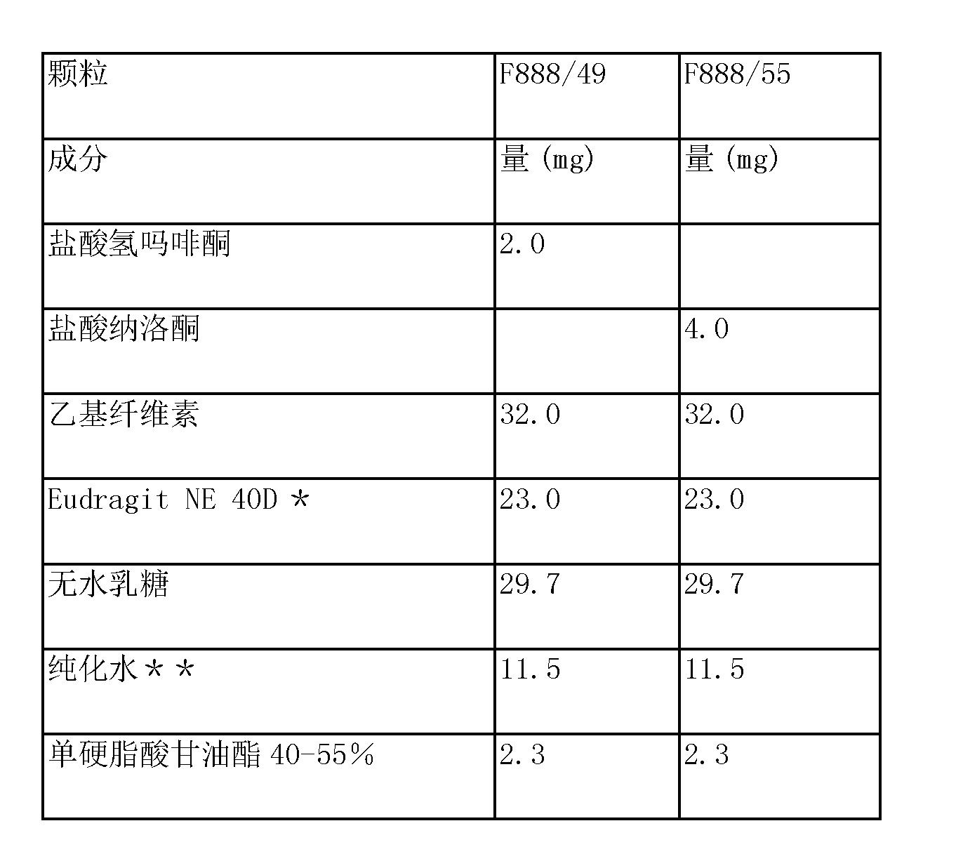 Figure CN103002881BD00181
