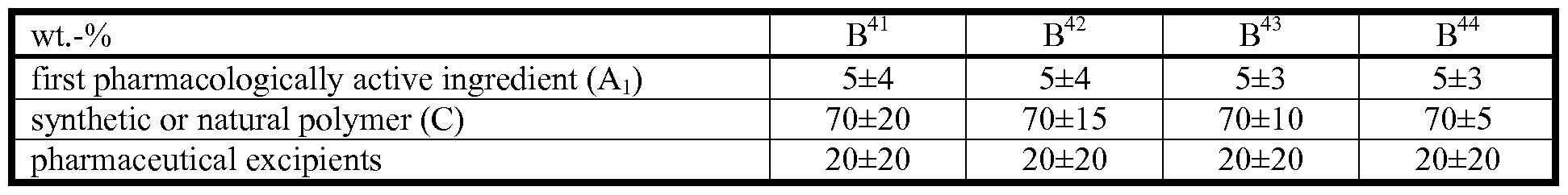 Figure imgf000056_0003