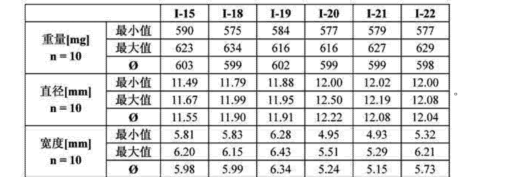 Figure CN103179954AD00361