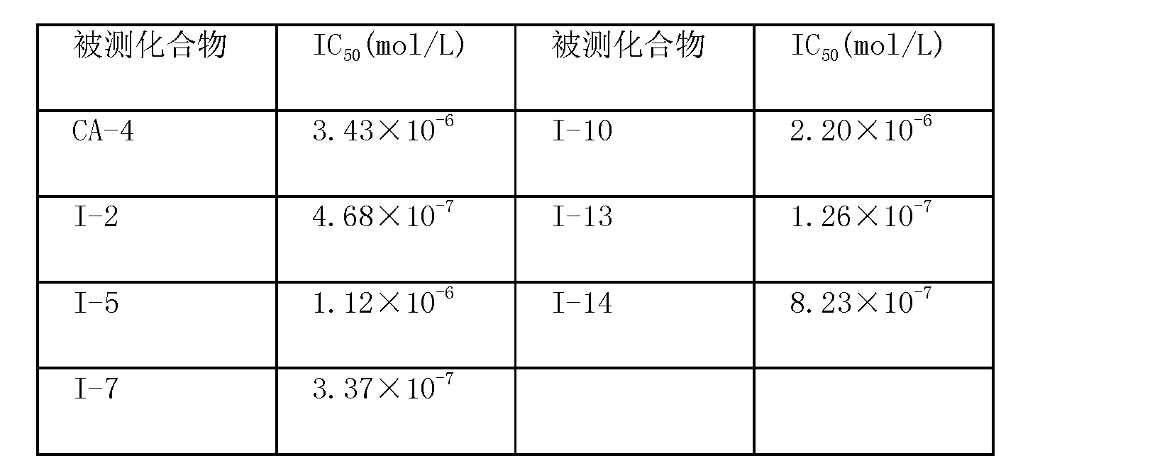 Figure CN102219811AD00091