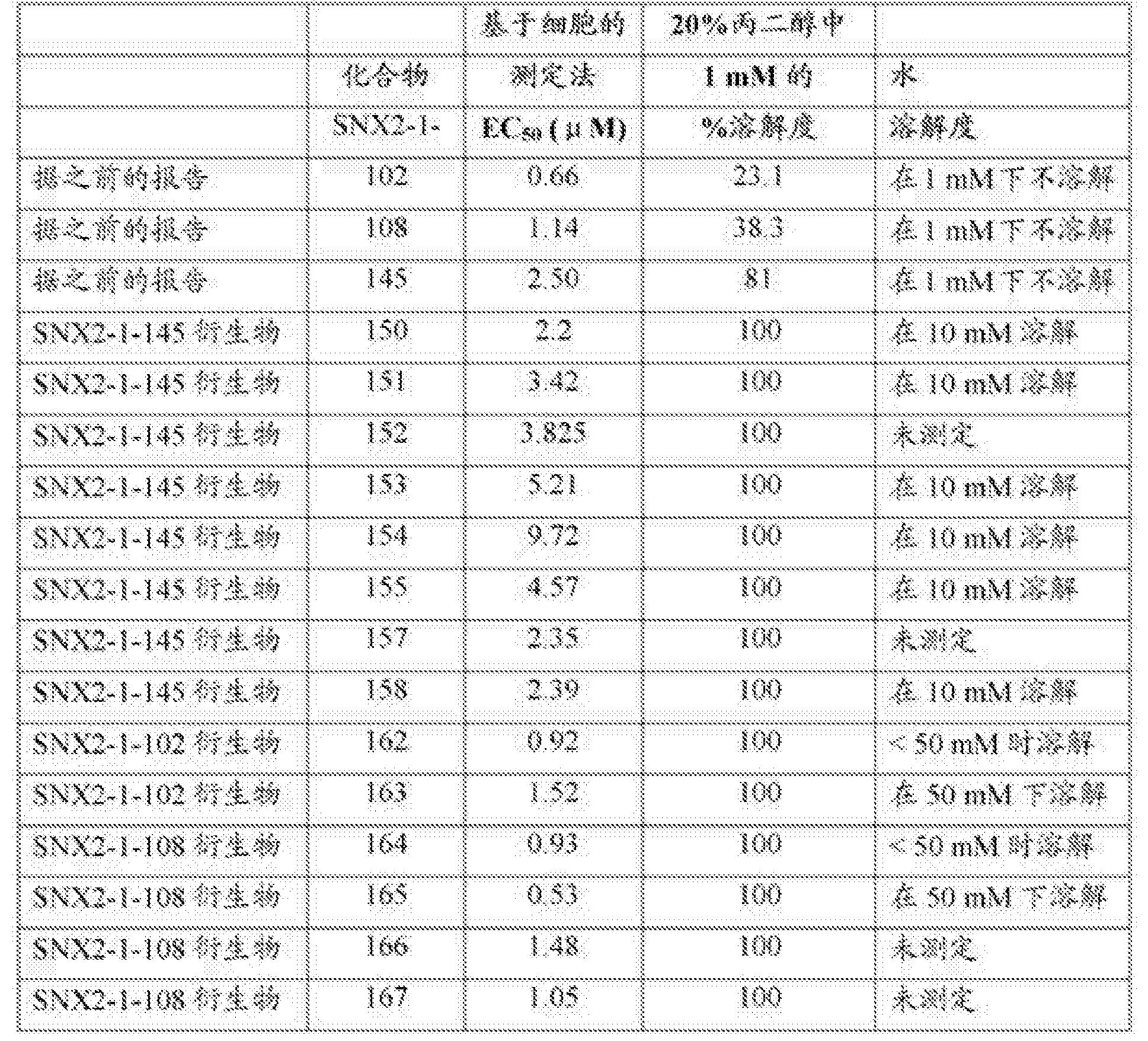 Figure CN104363913BD00171