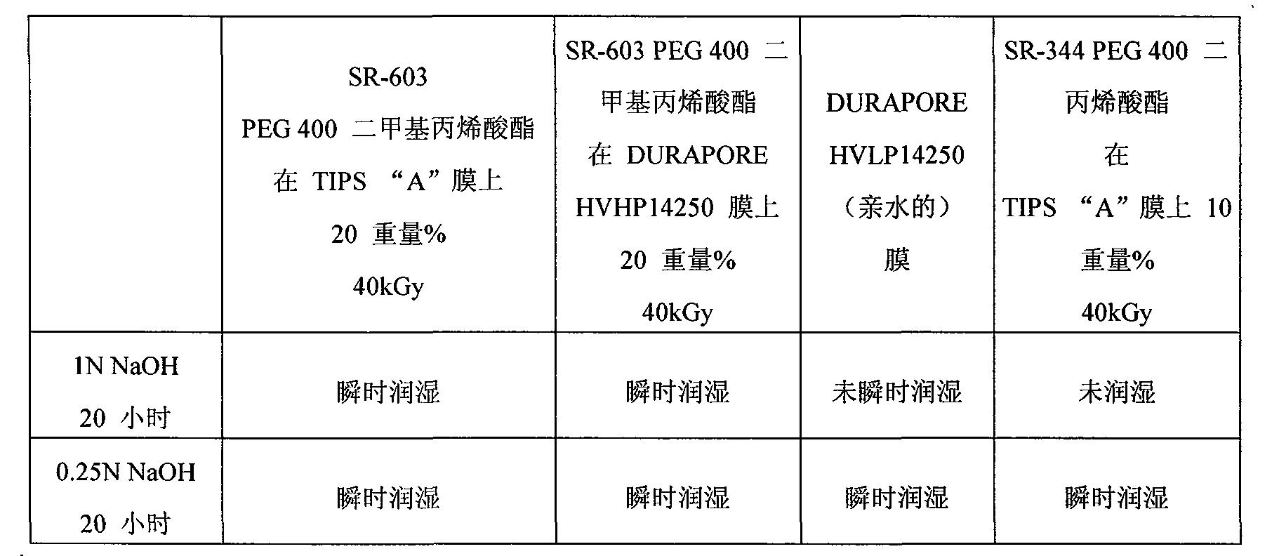 Figure CN101351338BD00121