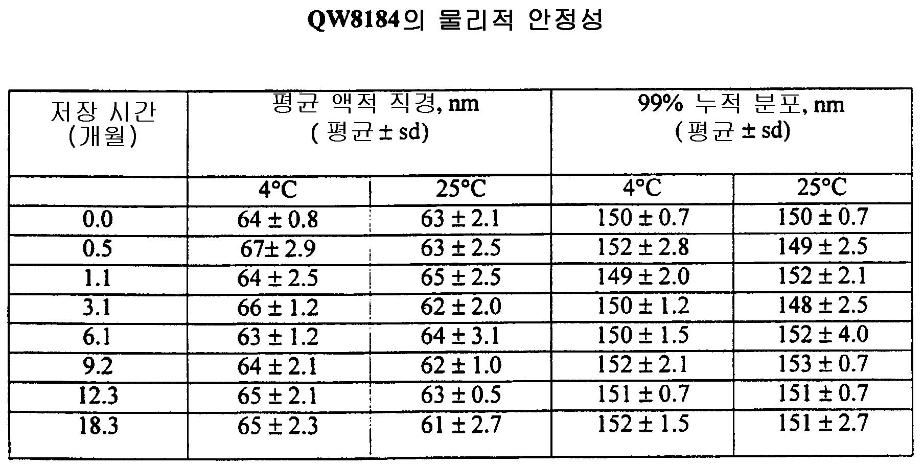 Figure 112001030703581-pct00073