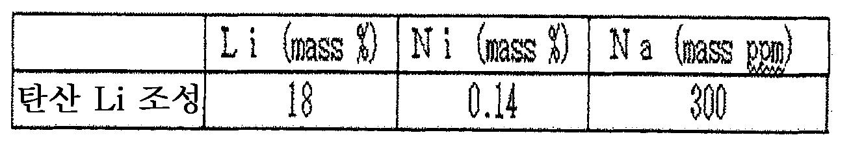 Figure 112010043297819-pat00004