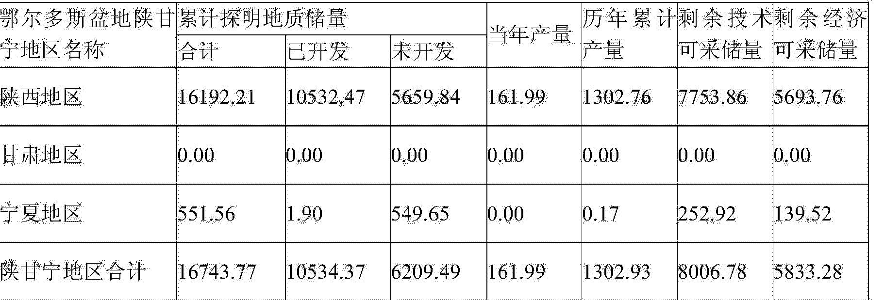 Figure CN104813870AD00051
