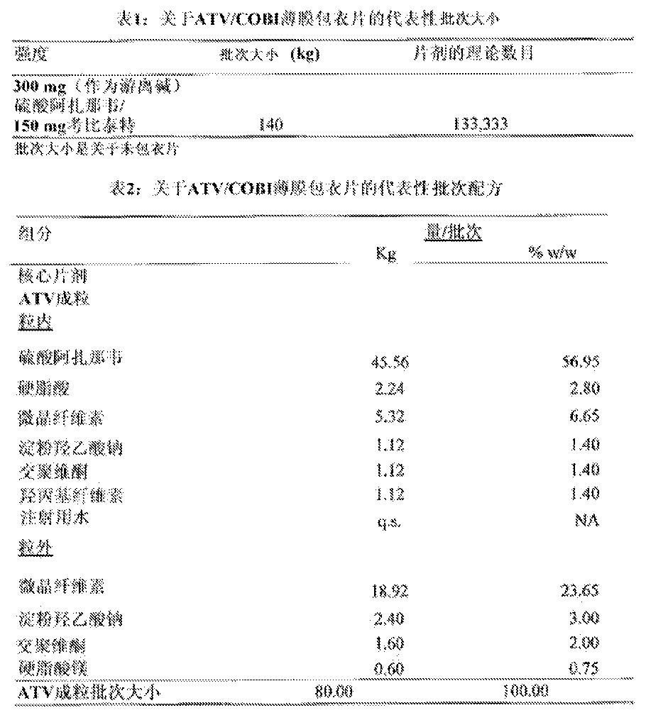 Figure CN106029058AD00111