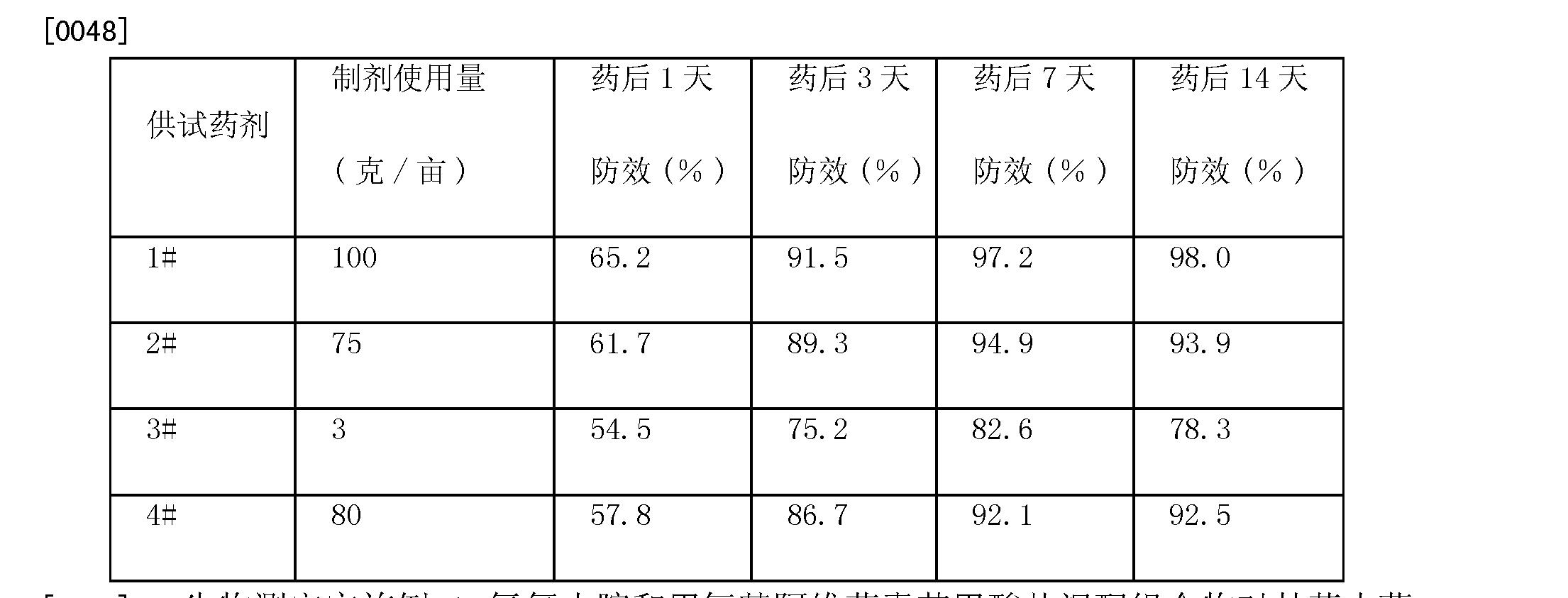 Figure CN101564038BD00071