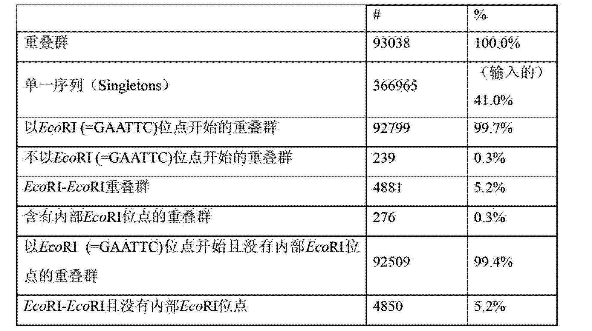 Figure CN102656279AD00262