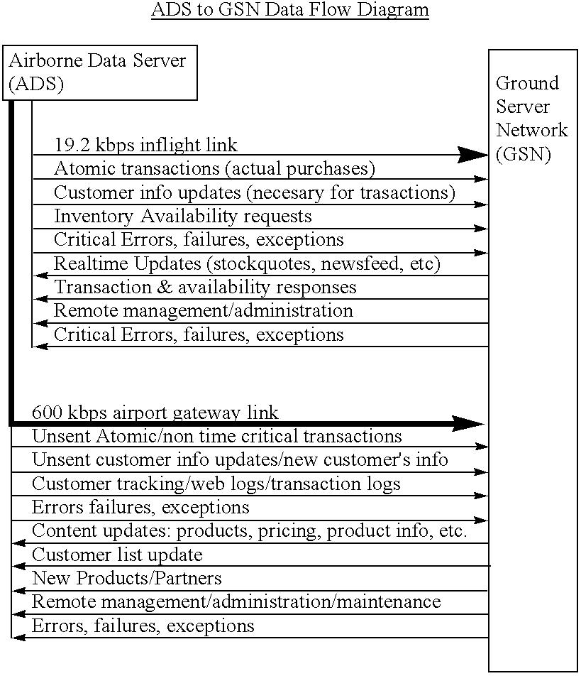 Figure US20020138625A1-20020926-C00001