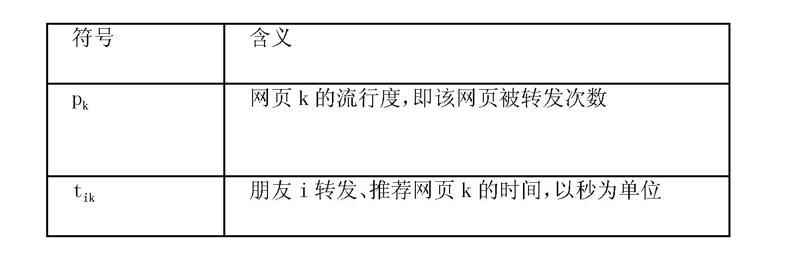 Figure CN102495867BD00062
