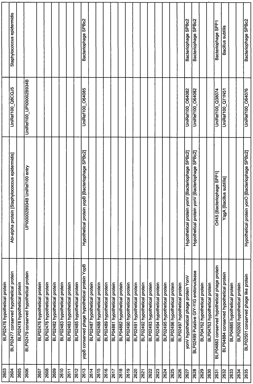 fe8a384cec WO2008066931A2 - Bacillus licheniformis chromosome - Google Patents