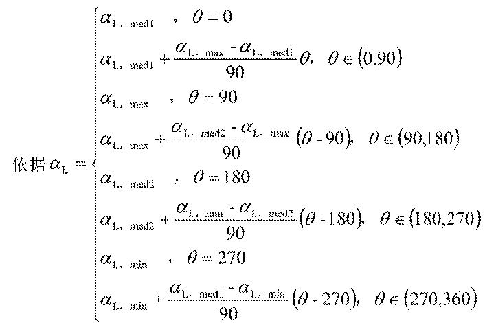 Figure CN105451151AD00402