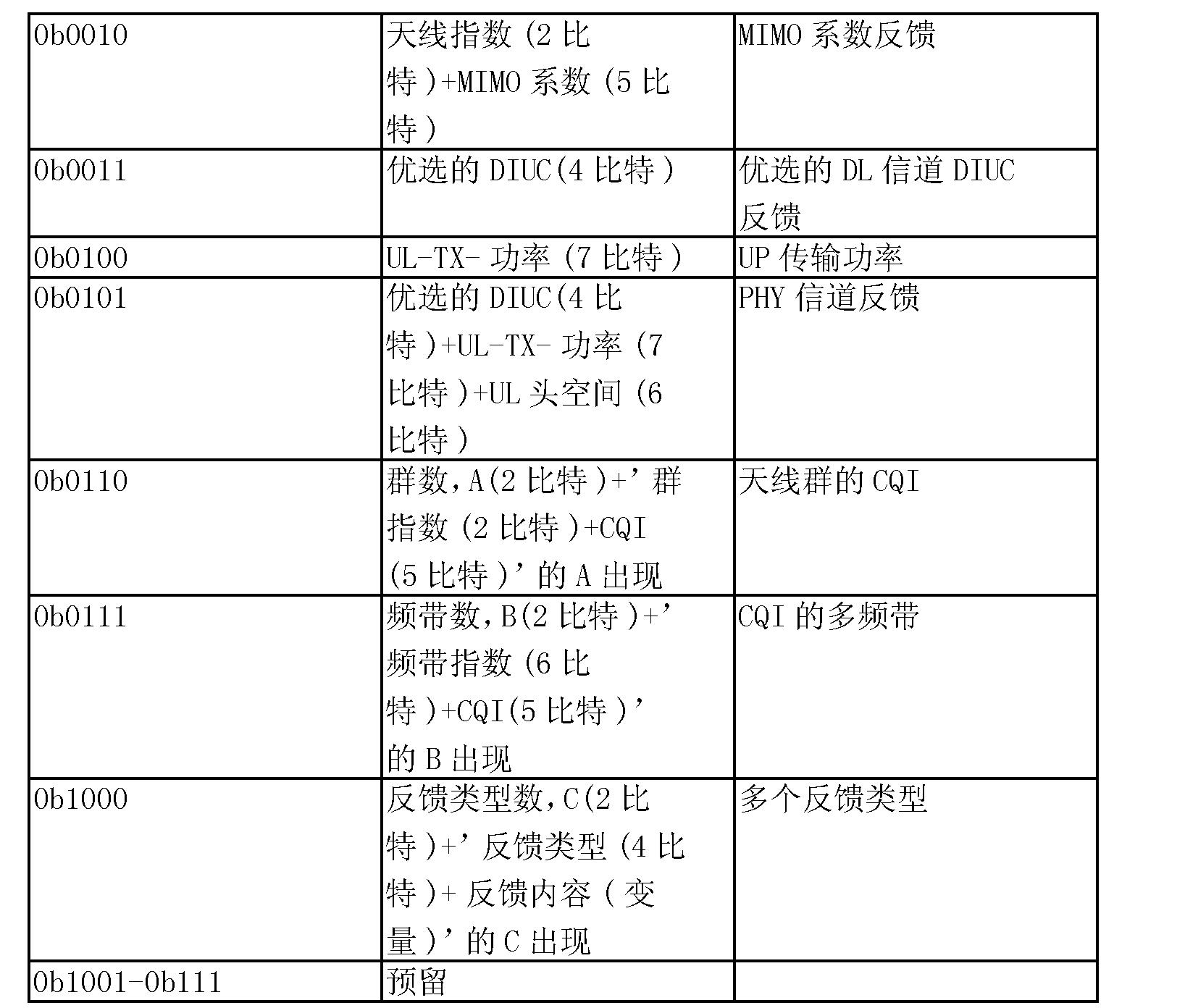 Figure CN101156322BD00181