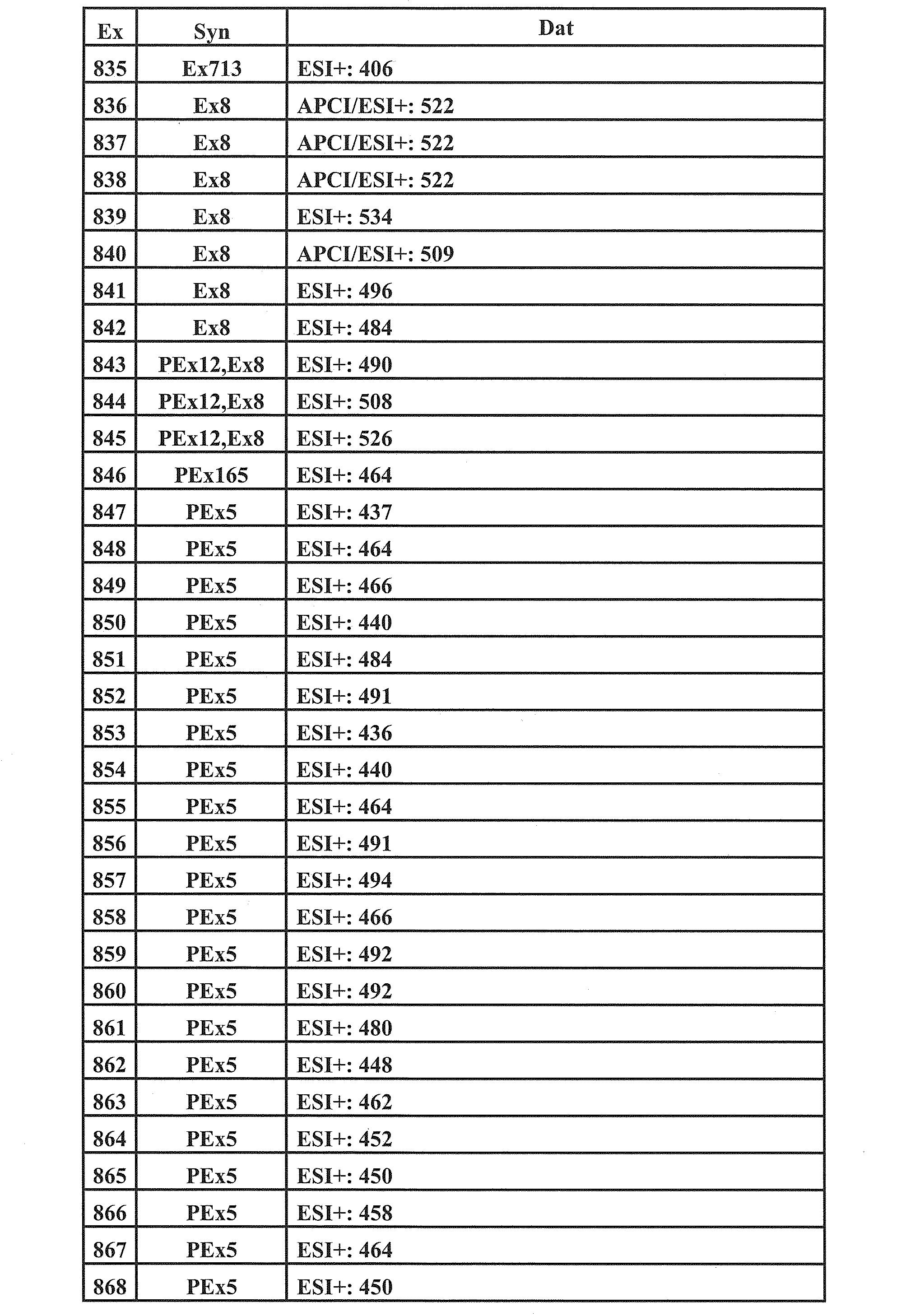 Figure JPOXMLDOC01-appb-T000160