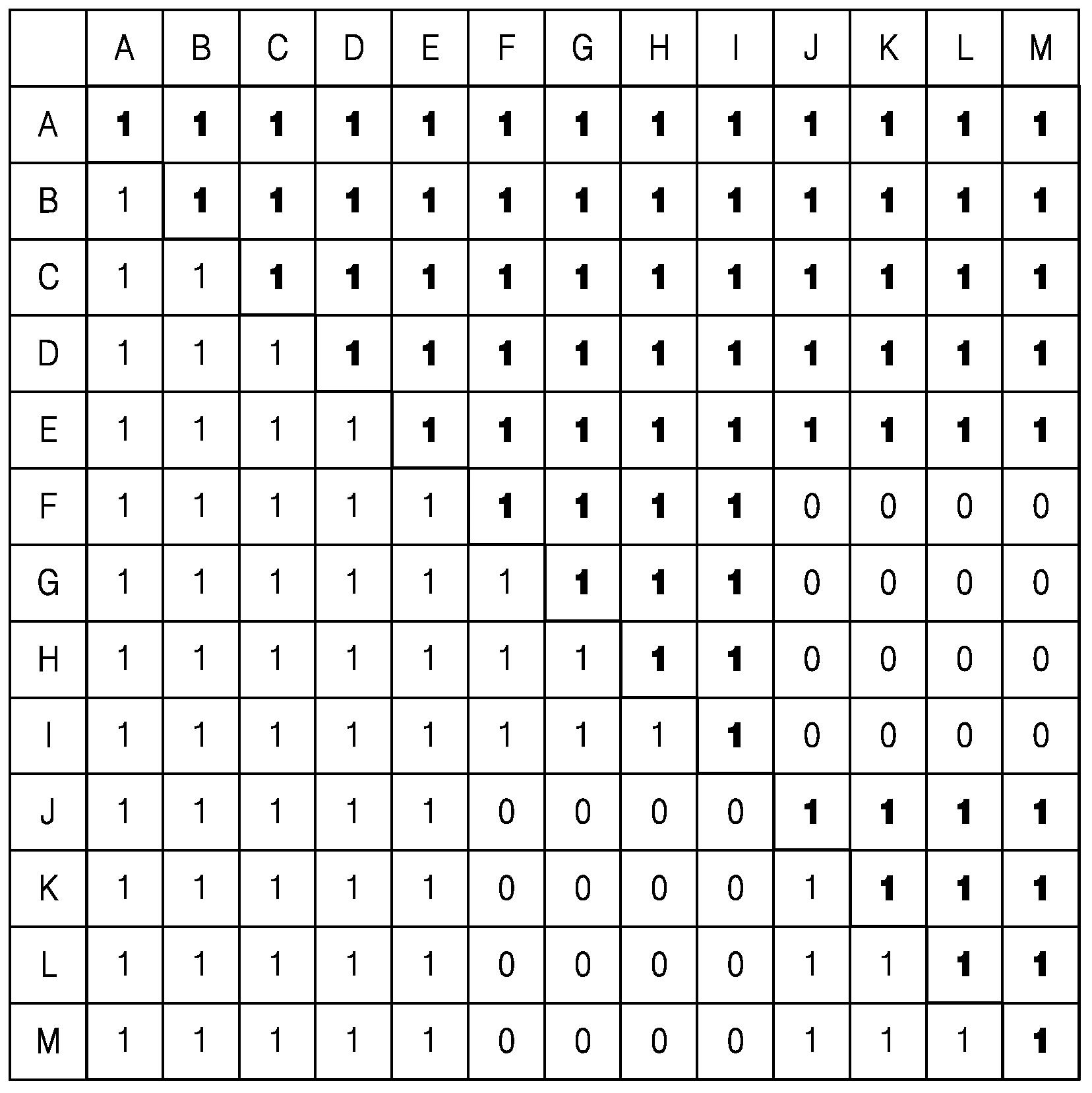 Figure PCTKR2016006497-appb-T000002