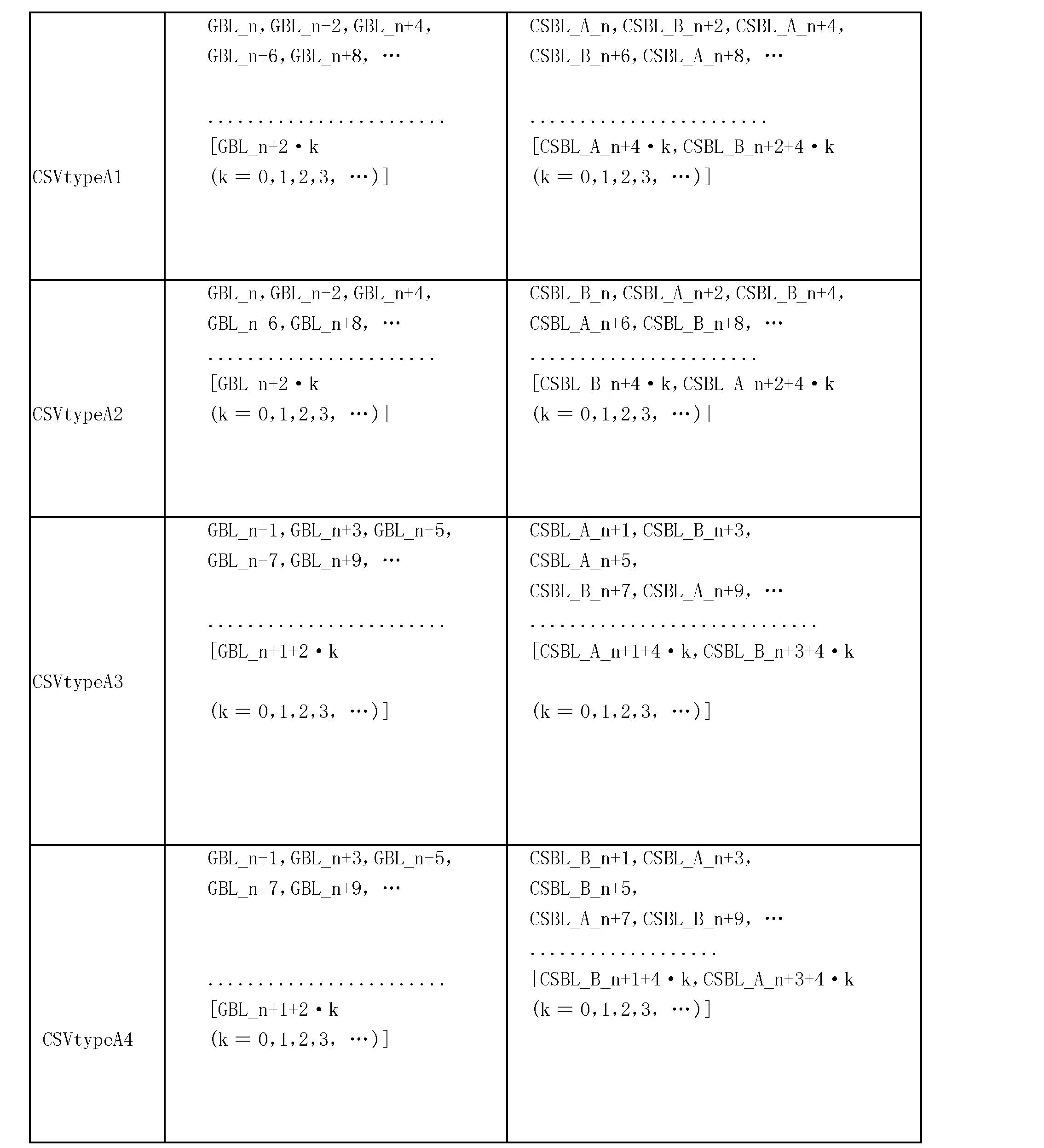 Figure CN101510034BD00391