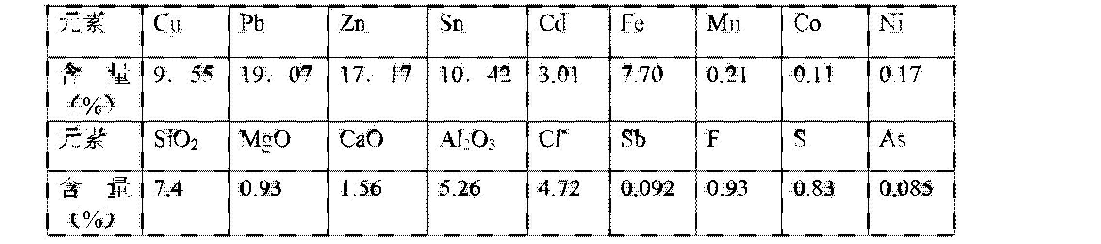 Figure CN102409180BD00101