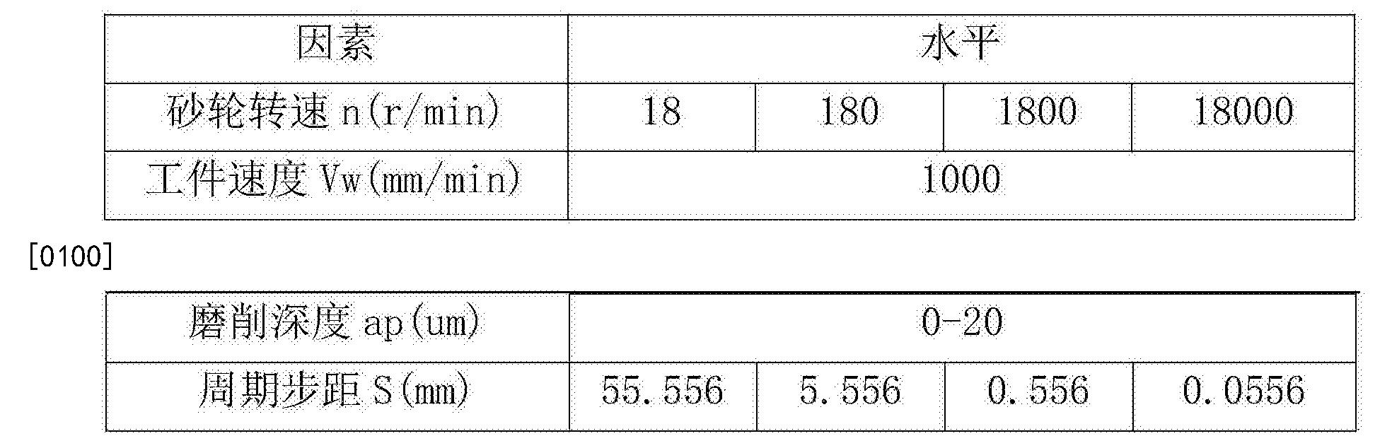 Figure CN108627386AD00121