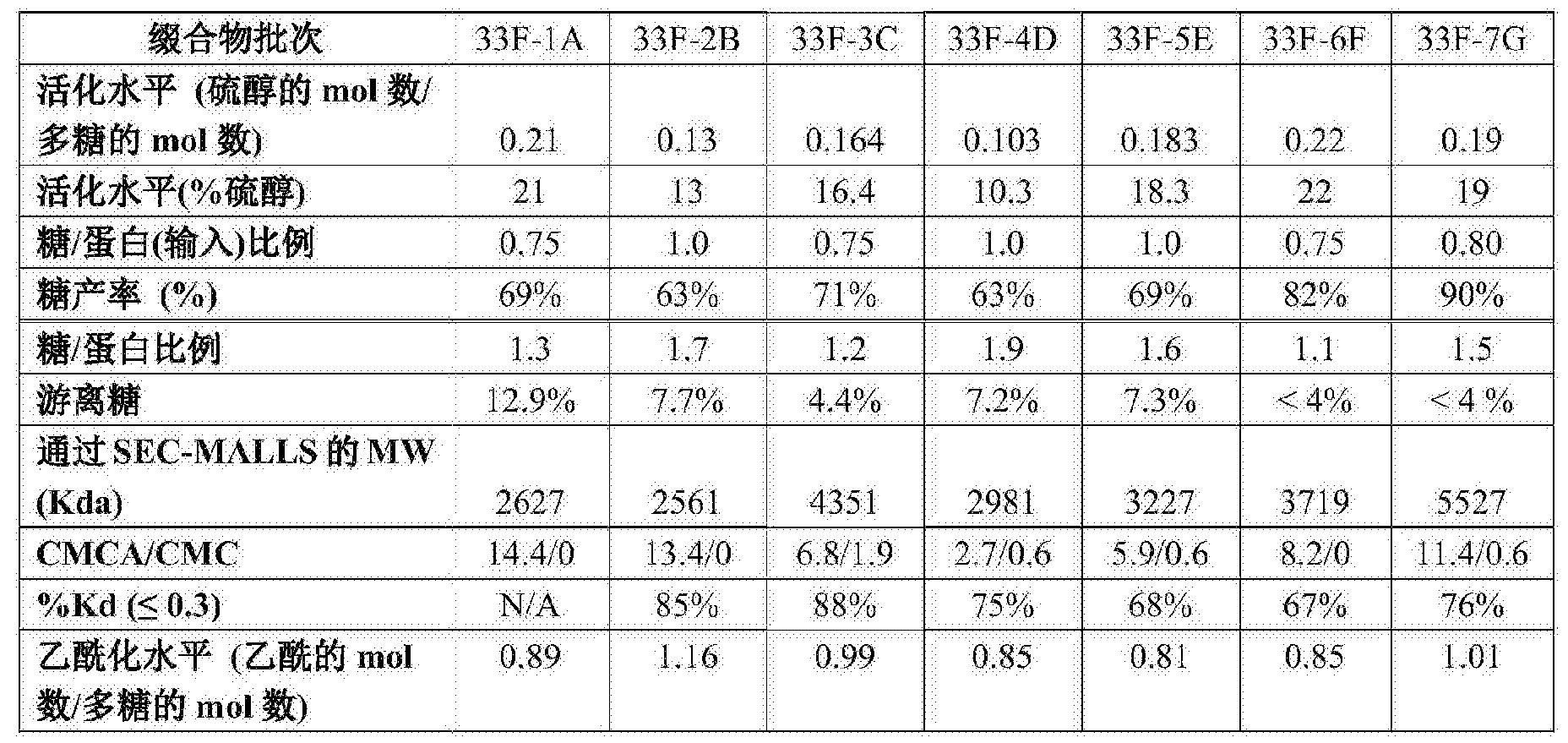 Figure CN106102770AD00971