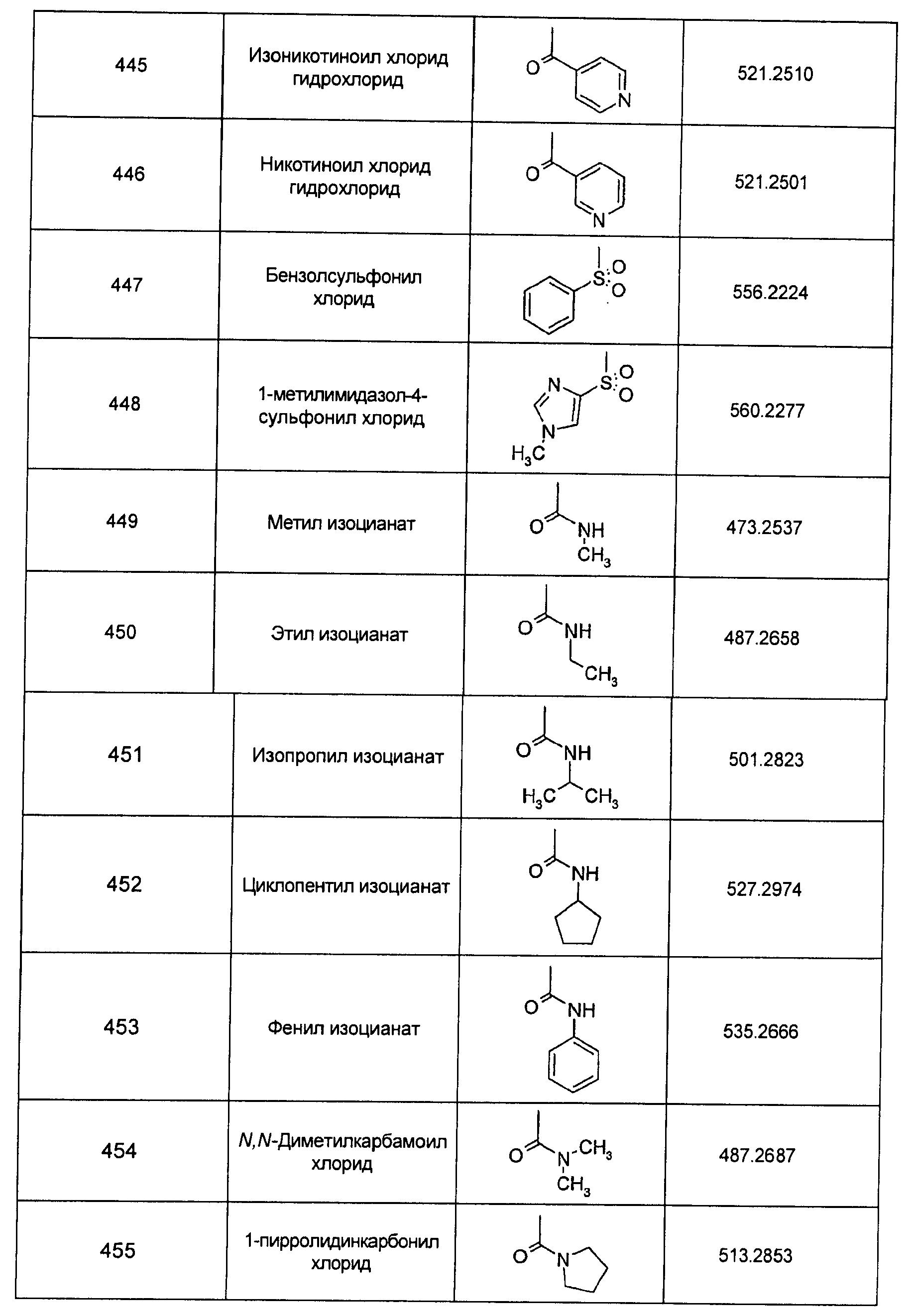 Figure 00000300
