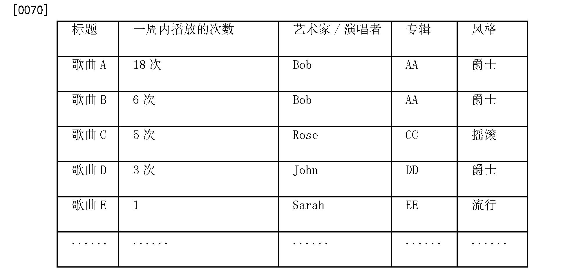 Figure CN102385892BD00092