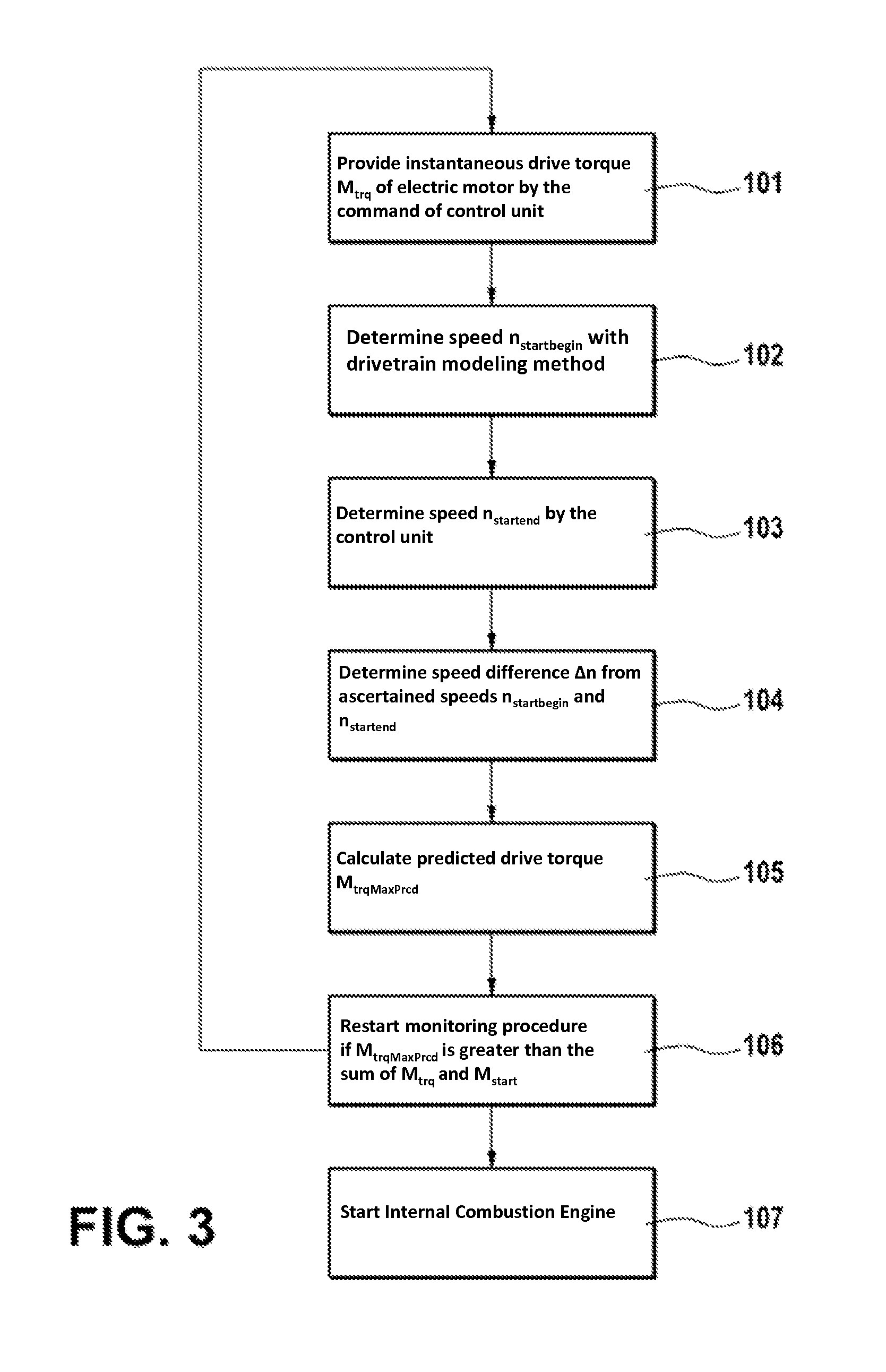 US8738205B2 - Method and device for determining the