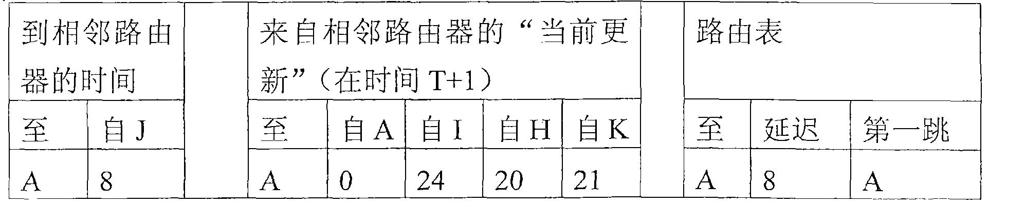 Figure CN1989745BD00112