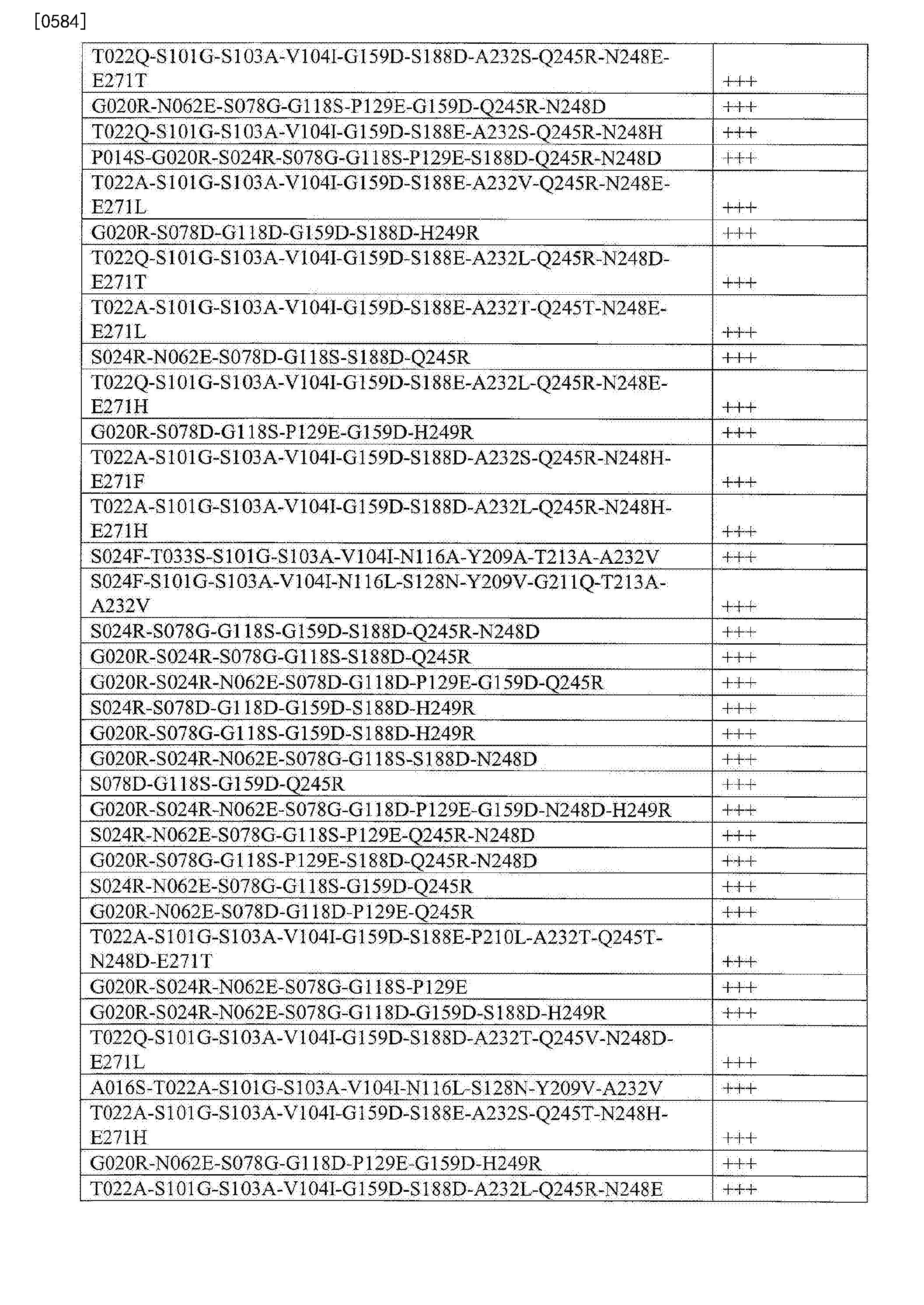 Figure CN103764823BD01861